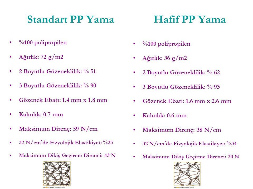 Standart PP Yama Hafif PP Yama