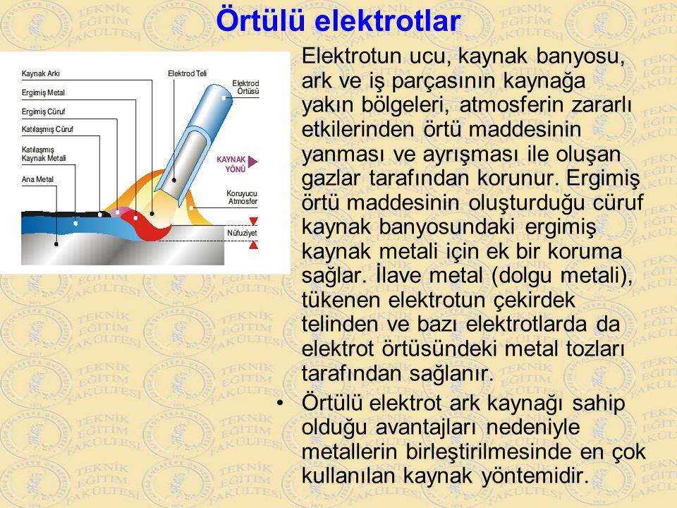 Örtülü elektrotlar