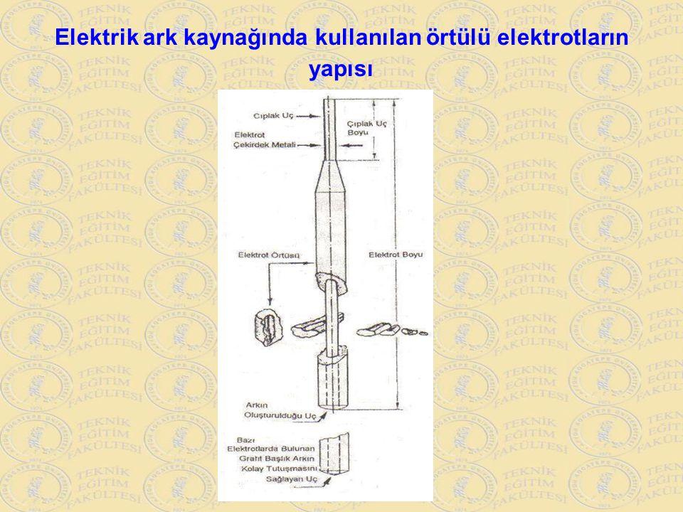 Elektrik ark kaynağında kullanılan örtülü elektrotların yapısı