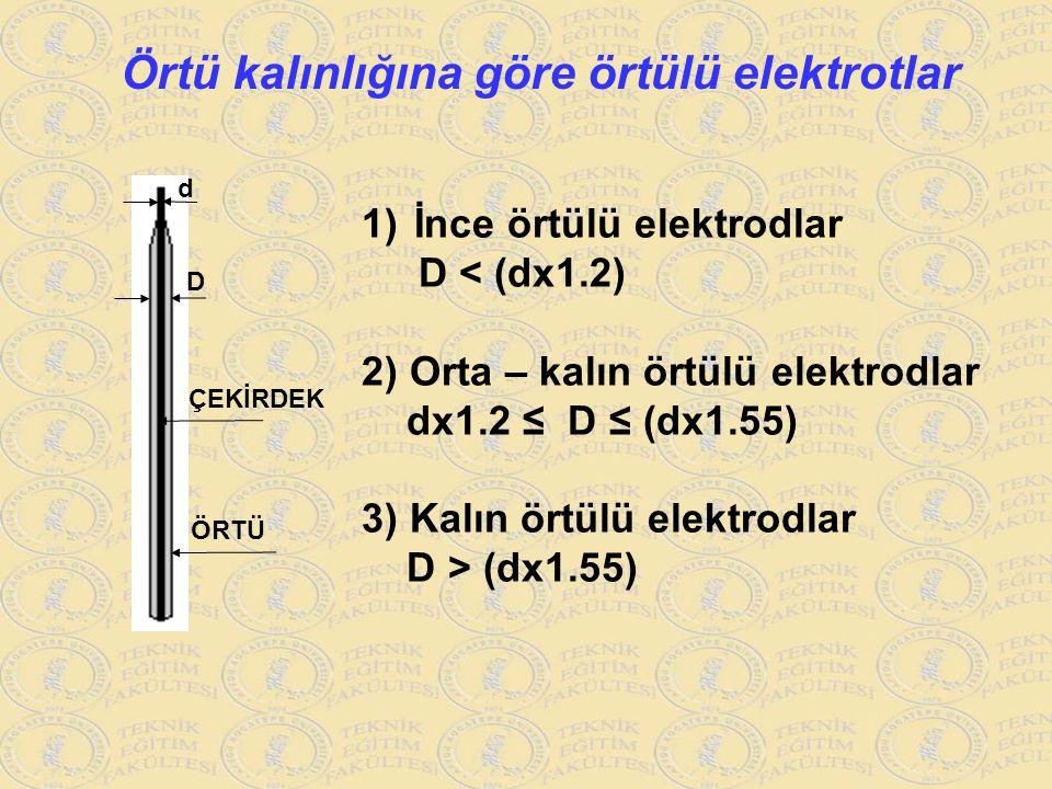 Örtü kalınlığına göre örtülü elektrotlar
