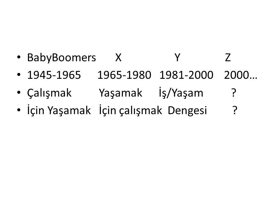 BabyBoomers X Y Z 1945-1965 1965-1980 1981-2000 2000…