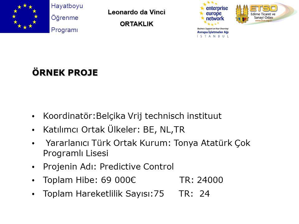 Koordinatör:Belçika Vrij technisch instituut