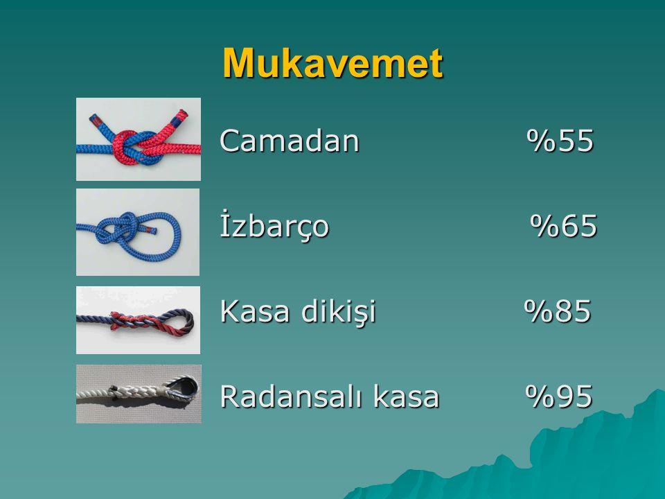 Mukavemet Camadan %55. İzbarço %65.