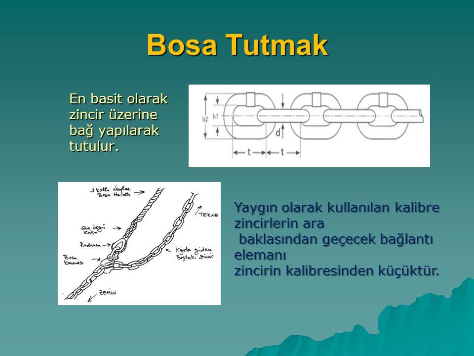 Bosa Tutmak En basit olarak zincir üzerine bağ yapılarak tutulur.