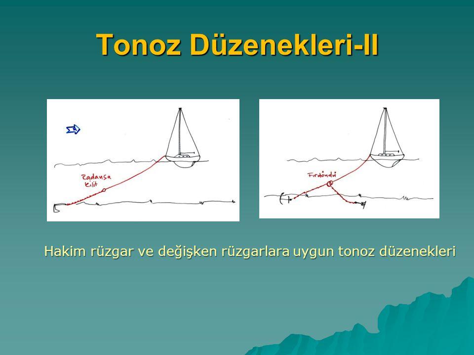 Tonoz Düzenekleri-II Hakim rüzgar ve değişken rüzgarlara uygun tonoz düzenekleri