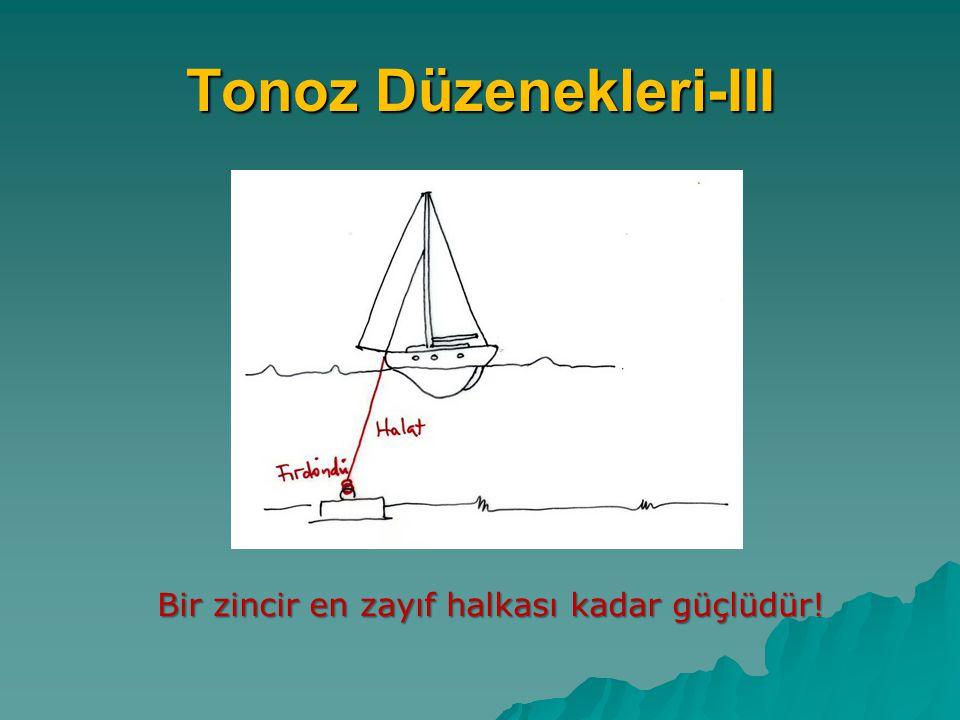 Tonoz Düzenekleri-III