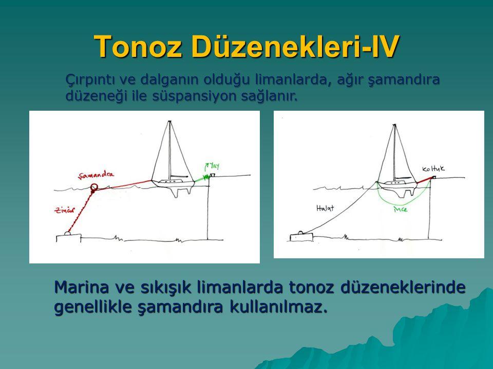 Tonoz Düzenekleri-IV Marina ve sıkışık limanlarda tonoz düzeneklerinde