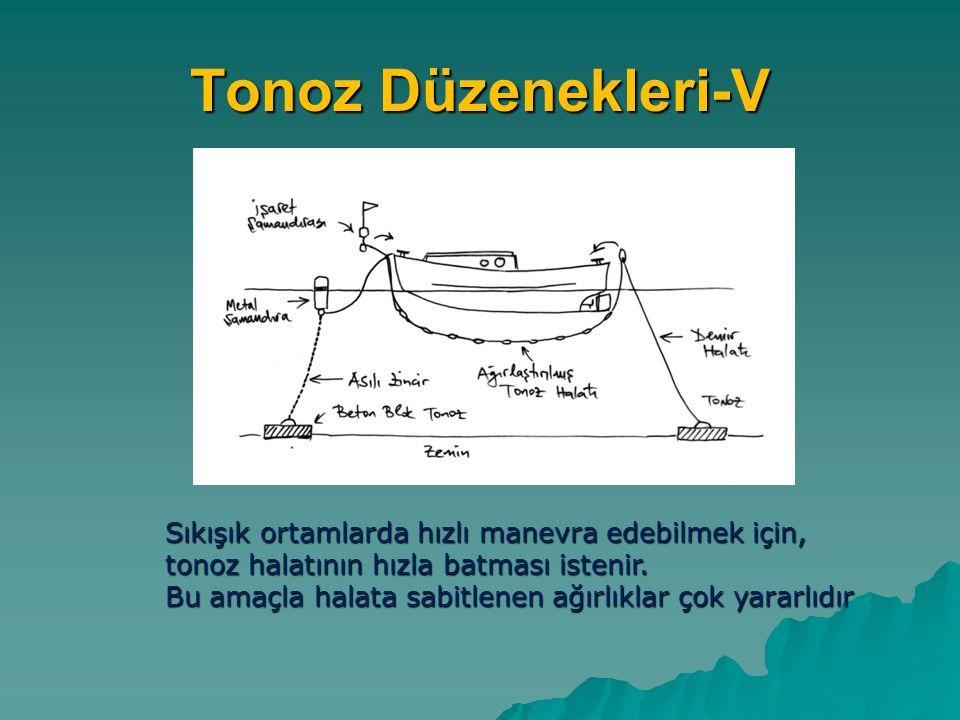 Tonoz Düzenekleri-V Sıkışık ortamlarda hızlı manevra edebilmek için,