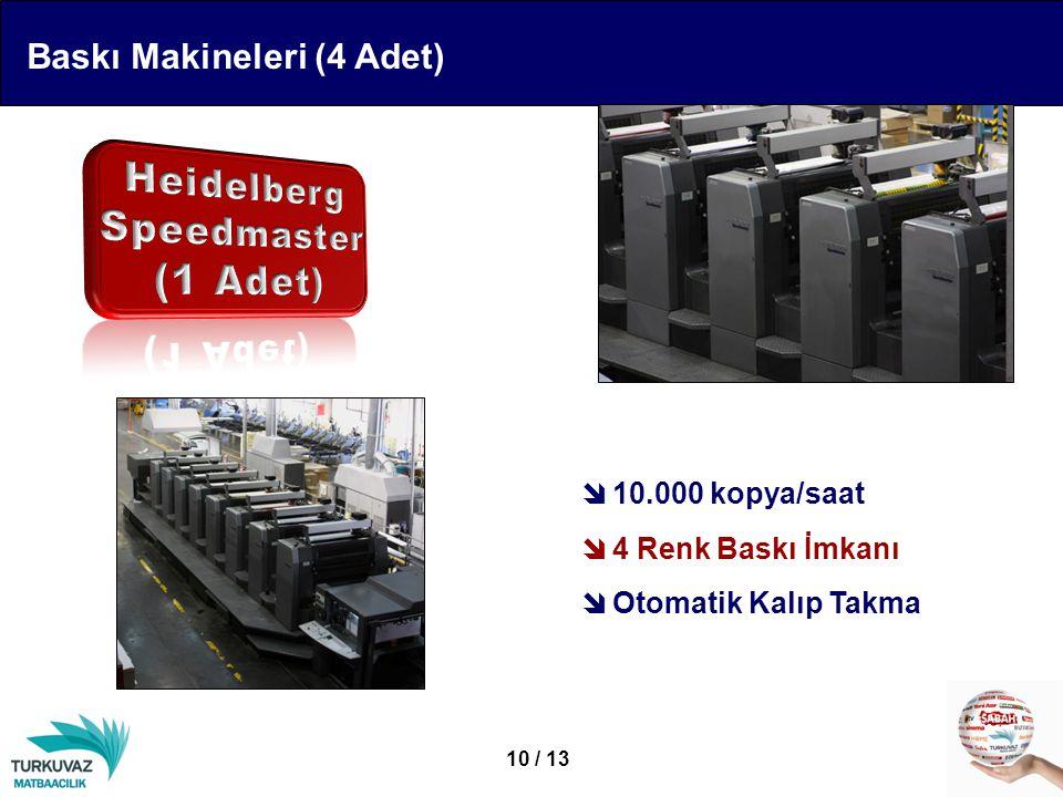 (1 Adet) Heidelberg Speedmaster Baskı Makineleri (4 Adet)