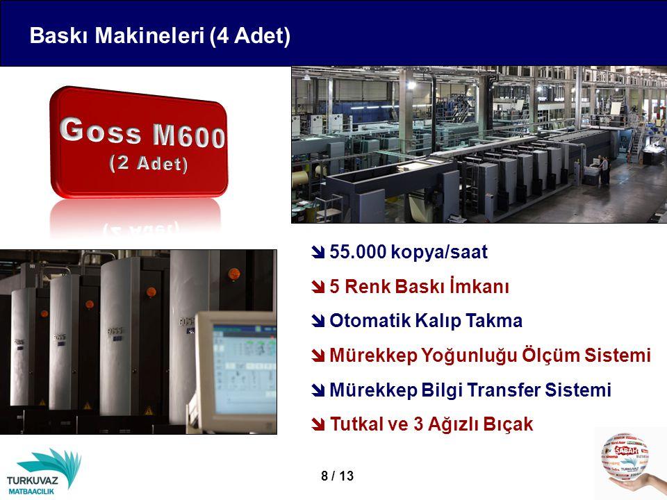 Goss M600 Baskı Makineleri (4 Adet) (2 Adet) 55.000 kopya/saat