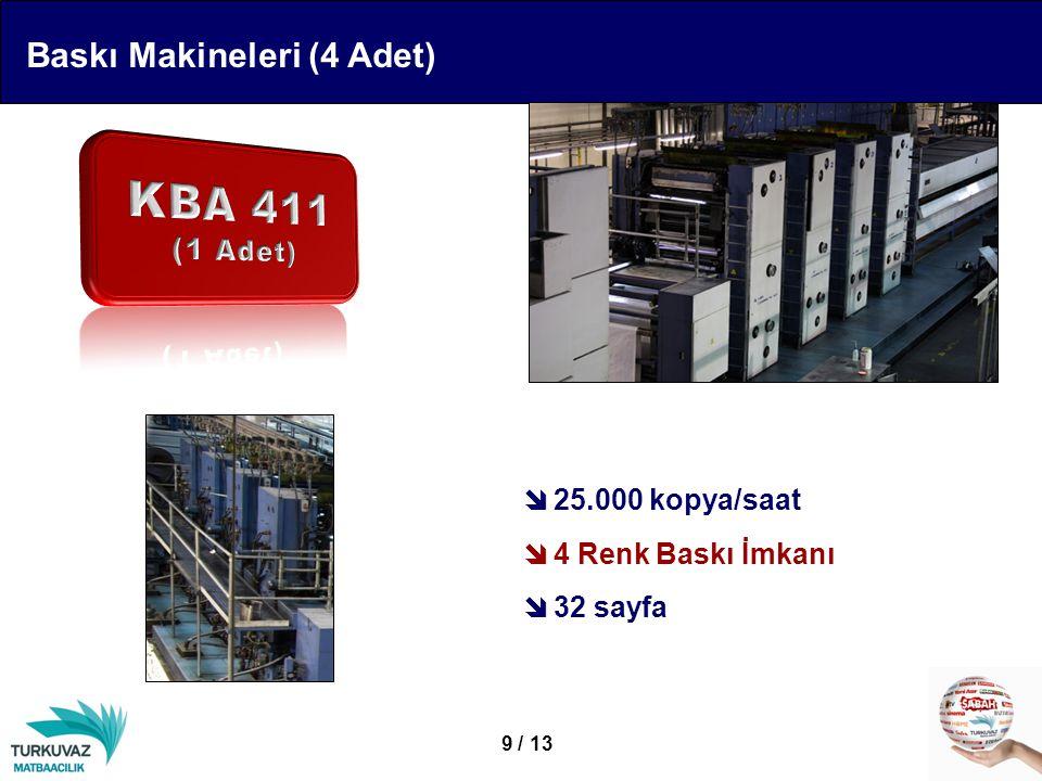 KBA 411 Baskı Makineleri (4 Adet) (1 Adet) 25.000 kopya/saat