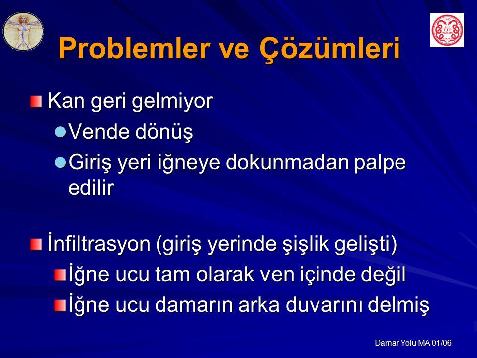 Problemler ve Çözümleri