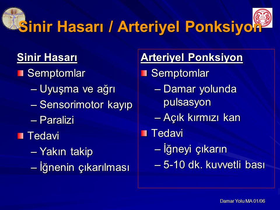 Sinir Hasarı / Arteriyel Ponksiyon