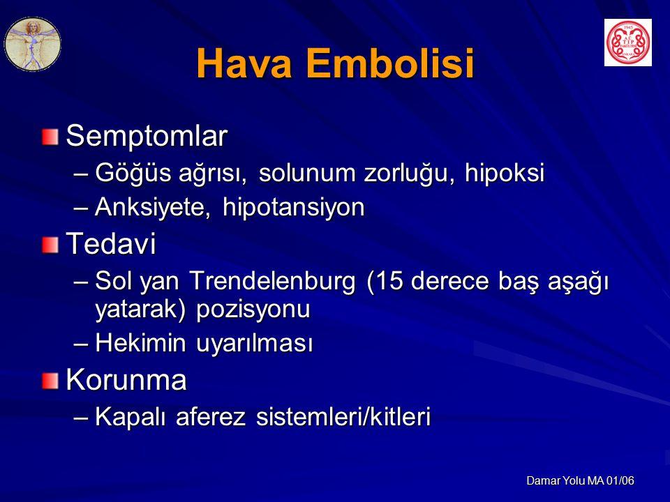 Hava Embolisi Semptomlar Tedavi Korunma