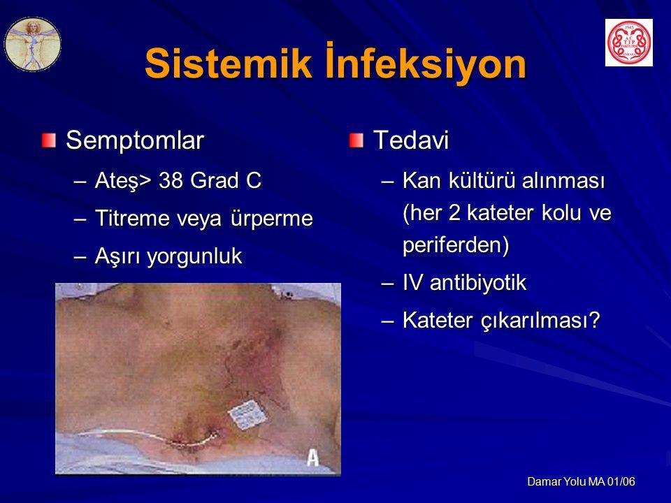 Sistemik İnfeksiyon Semptomlar Tedavi Ateş> 38 Grad C