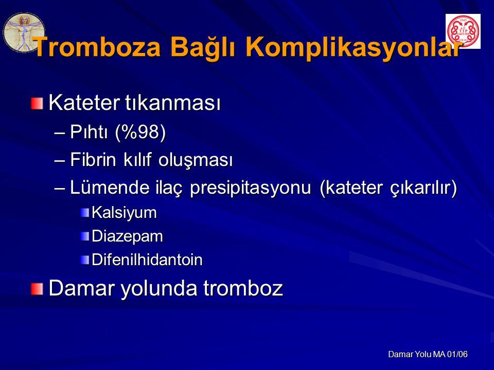 Tromboza Bağlı Komplikasyonlar