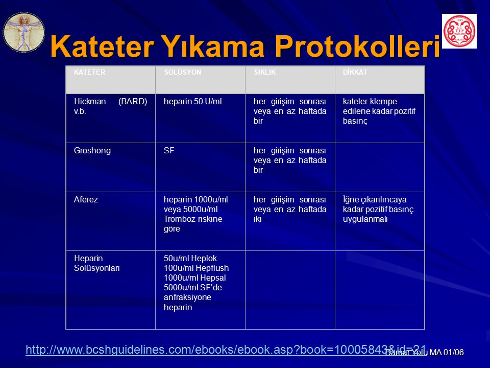 Kateter Yıkama Protokolleri