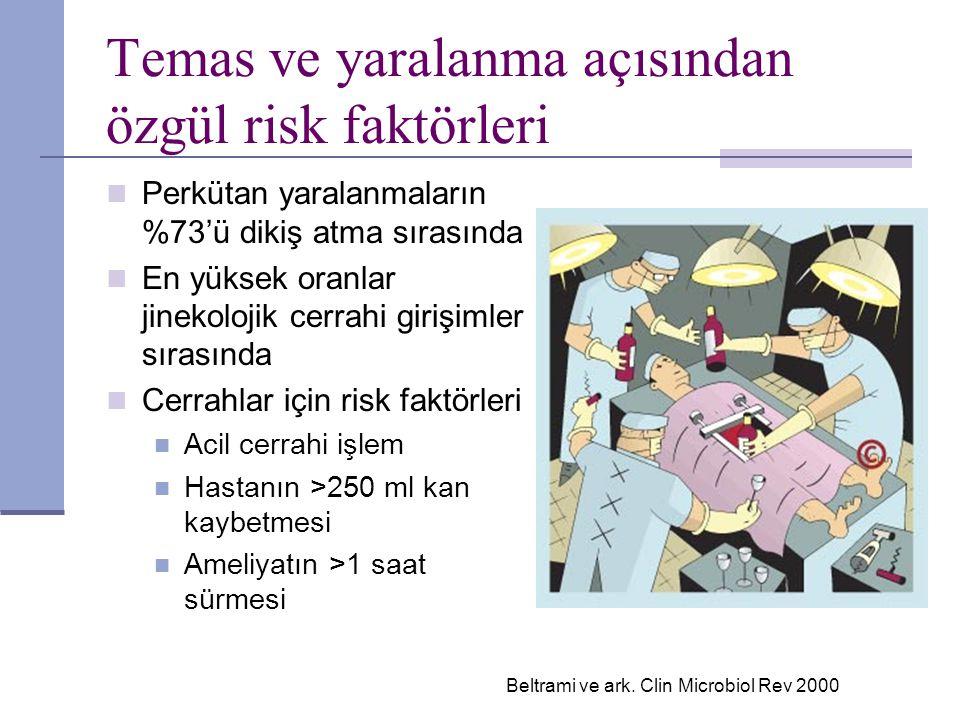 Temas ve yaralanma açısından özgül risk faktörleri
