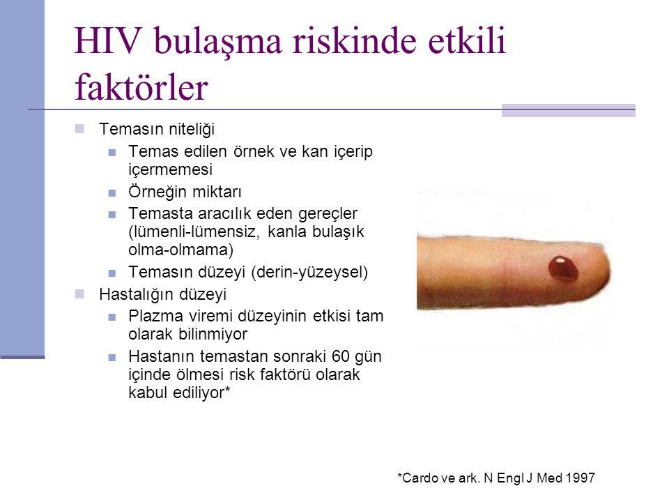 HIV bulaşma riskinde etkili faktörler