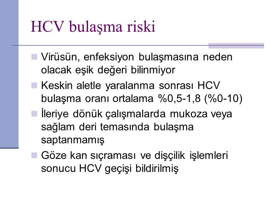 HCV bulaşma riski Virüsün, enfeksiyon bulaşmasına neden olacak eşik değeri bilinmiyor.