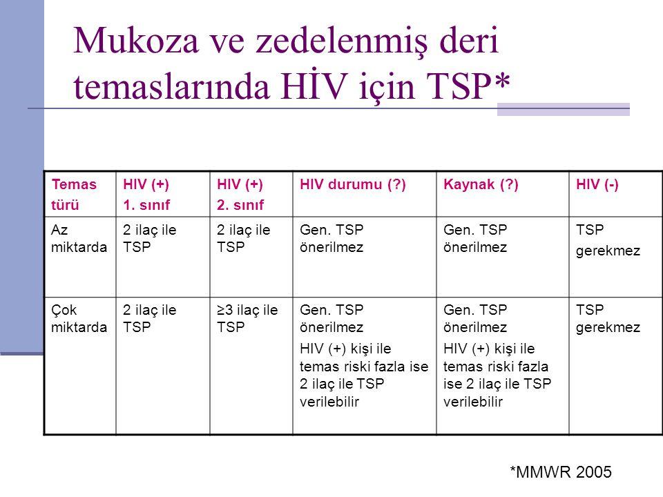 Mukoza ve zedelenmiş deri temaslarında HİV için TSP*