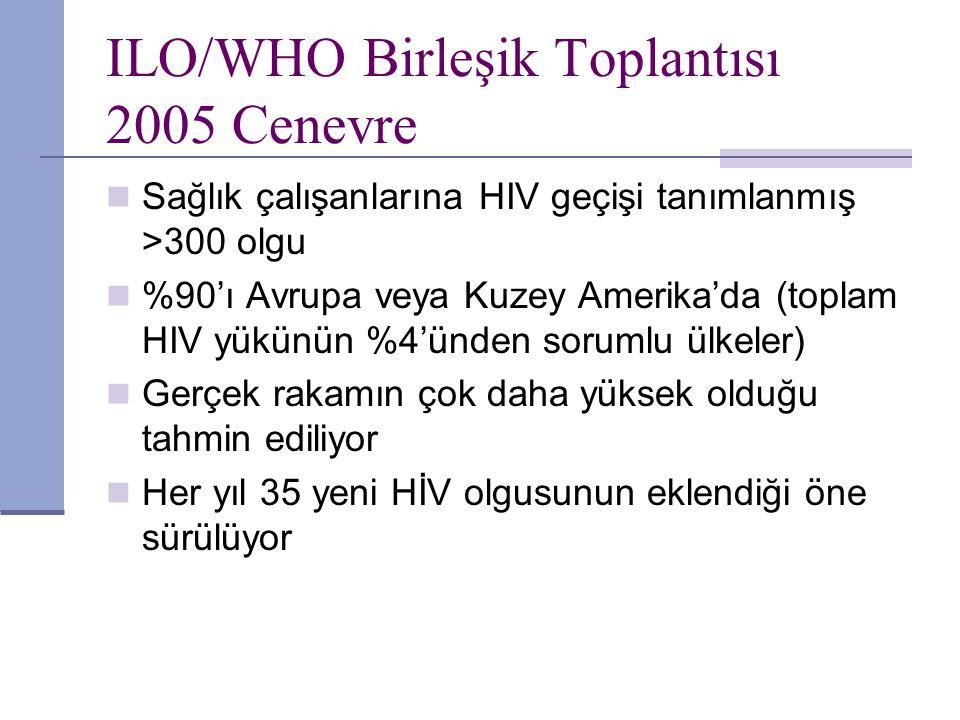 ILO/WHO Birleşik Toplantısı 2005 Cenevre