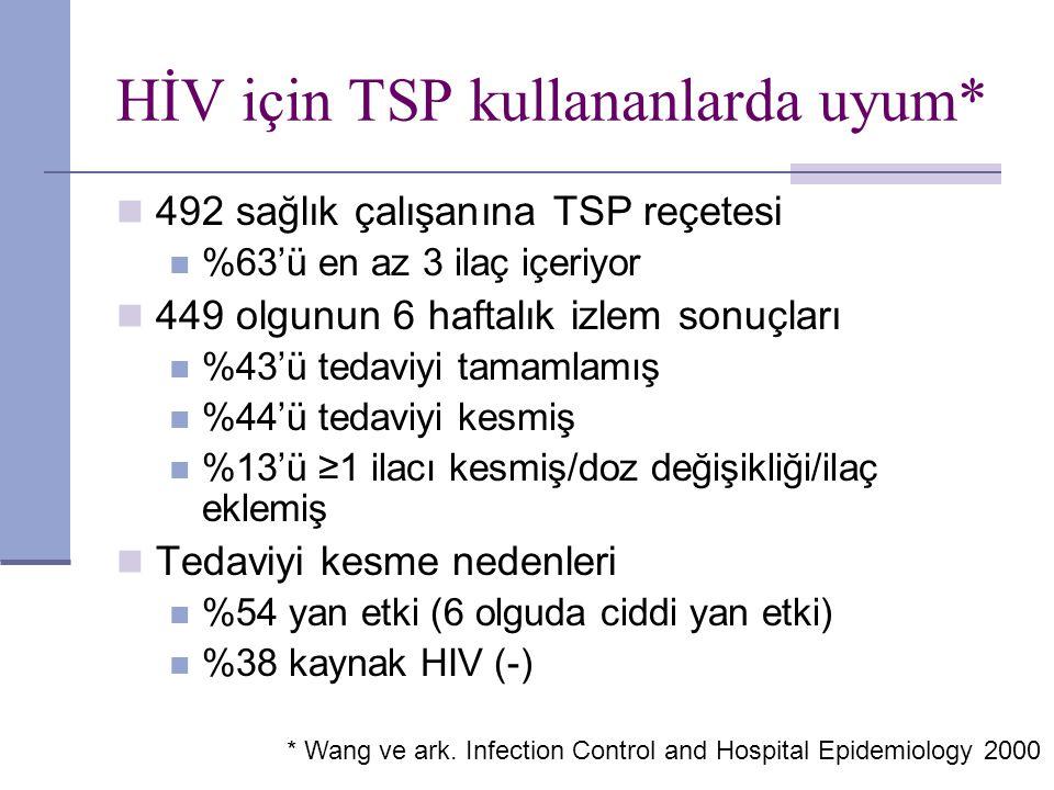 HİV için TSP kullananlarda uyum*