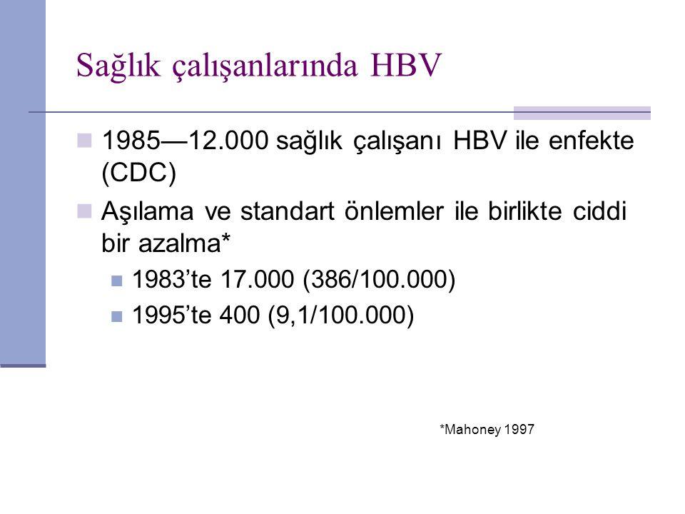 Sağlık çalışanlarında HBV