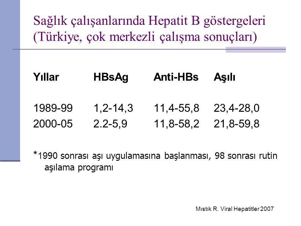 Sağlık çalışanlarında Hepatit B göstergeleri (Türkiye, çok merkezli çalışma sonuçları)