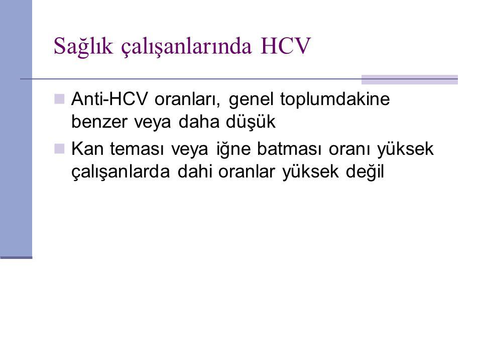 Sağlık çalışanlarında HCV