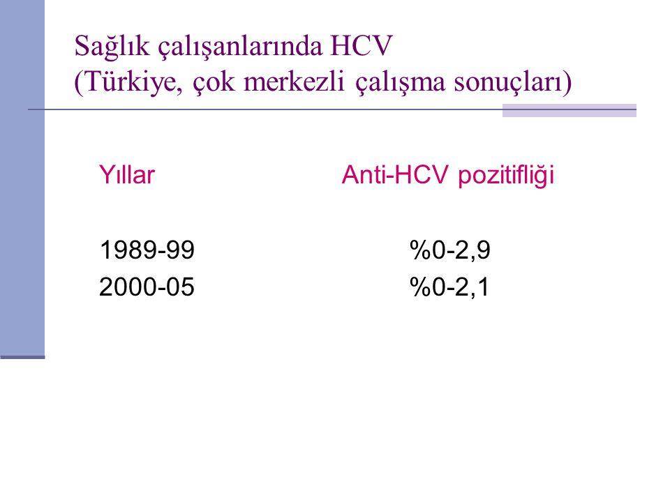 Sağlık çalışanlarında HCV (Türkiye, çok merkezli çalışma sonuçları)