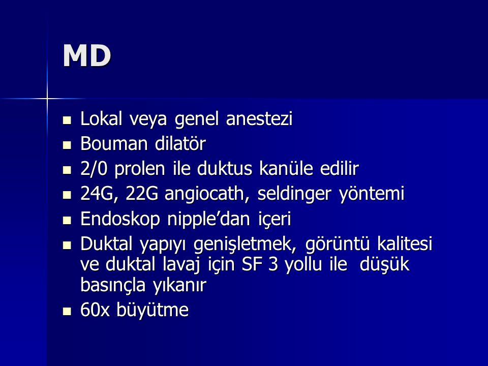 MD Lokal veya genel anestezi Bouman dilatör
