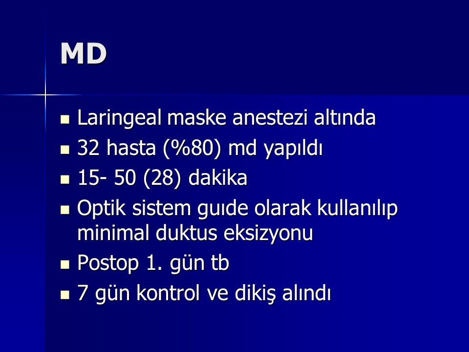 MD Laringeal maske anestezi altında 32 hasta (%80) md yapıldı