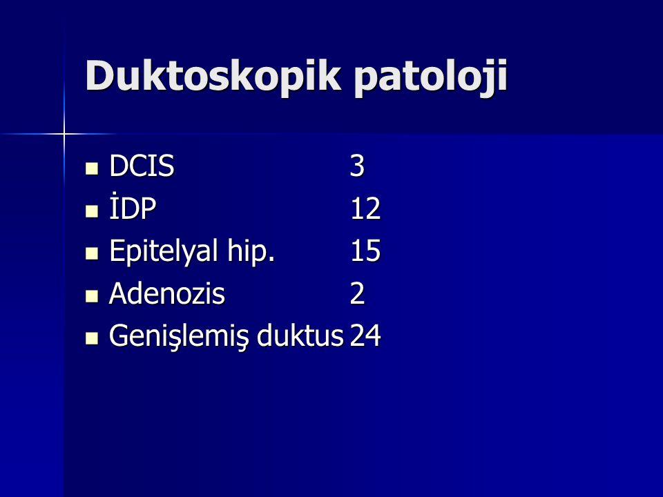 Duktoskopik patoloji DCIS 3 İDP 12 Epitelyal hip. 15 Adenozis 2