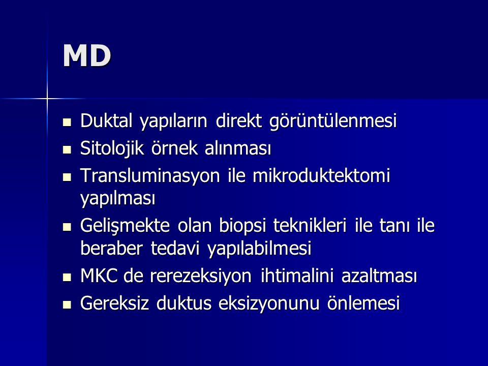 MD Duktal yapıların direkt görüntülenmesi Sitolojik örnek alınması