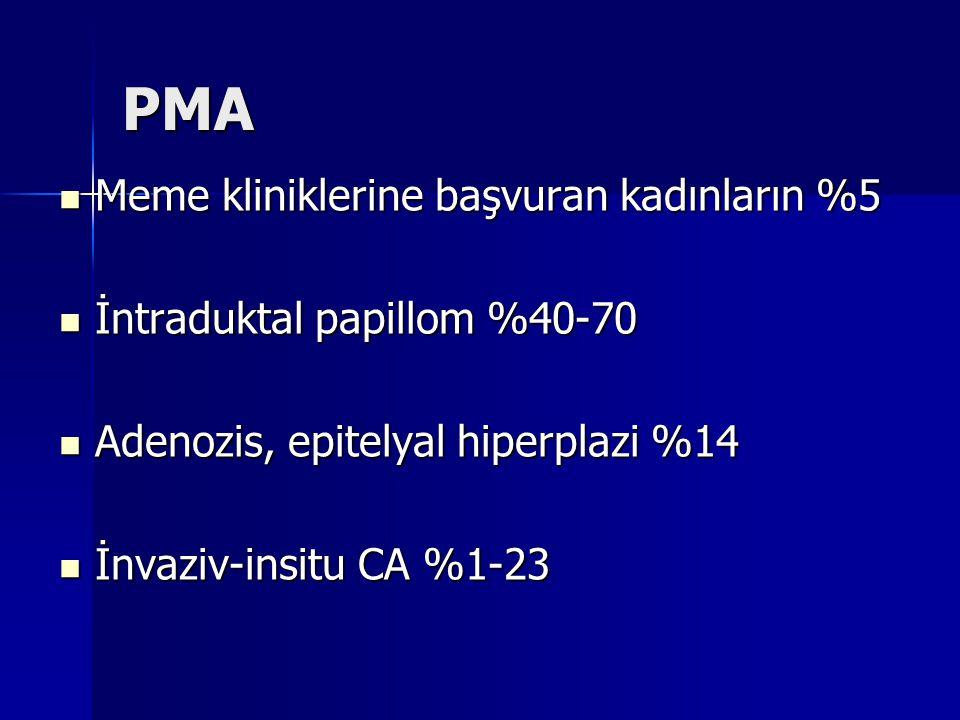 PMA Meme kliniklerine başvuran kadınların %5
