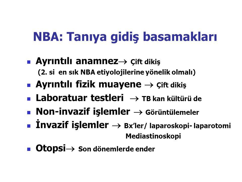 NBA: Tanıya gidiş basamakları
