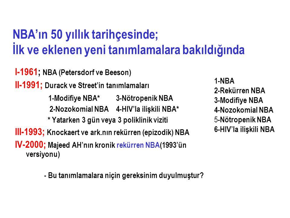 NBA'ın 50 yıllık tarihçesinde; İlk ve eklenen yeni tanımlamalara bakıldığında