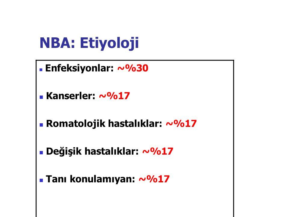 NBA: Etiyoloji Kanserler: ~%17 Romatolojik hastalıklar: ~%17