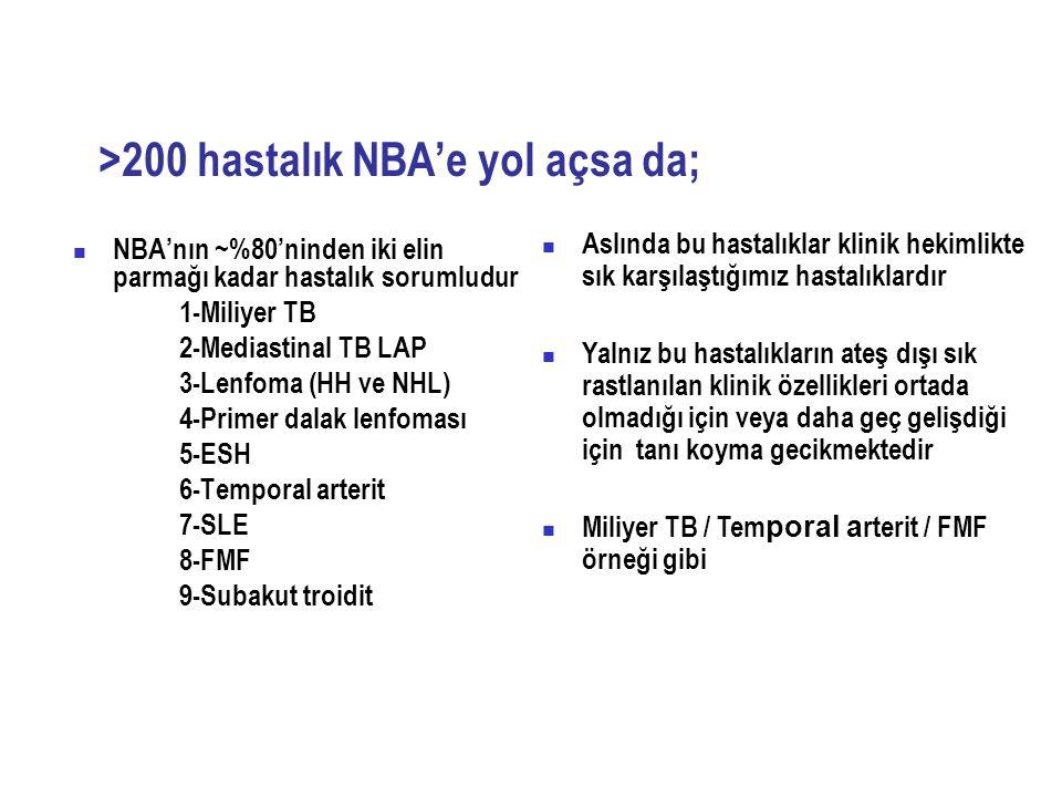 >200 hastalık NBA'e yol açsa da;