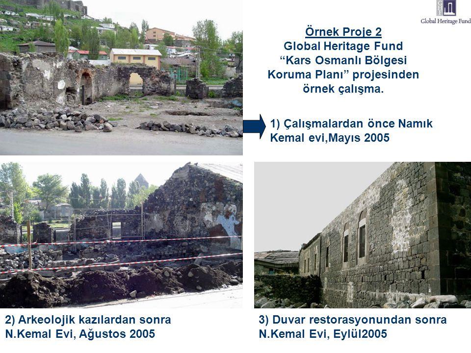 Örnek Proje 2 Global Heritage Fund Kars Osmanlı Bölgesi Koruma Planı projesinden örnek çalışma.