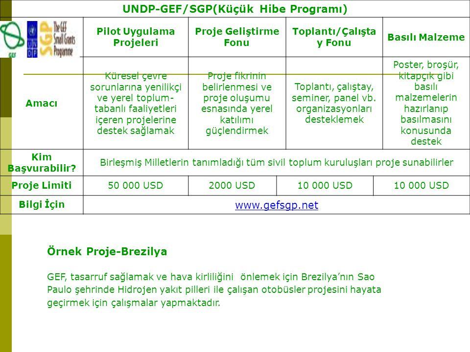 UNDP-GEF/SGP(Küçük Hibe Programı)