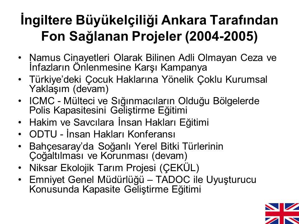 İngiltere Büyükelçiliği Ankara Tarafından Fon Sağlanan Projeler (2004-2005)