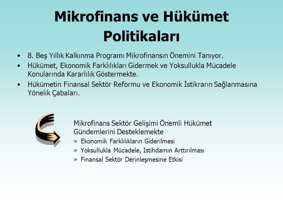 Mikrofinans ve Hükümet Politikaları