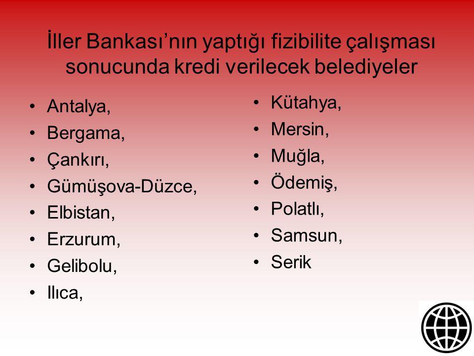 İller Bankası'nın yaptığı fizibilite çalışması sonucunda kredi verilecek belediyeler