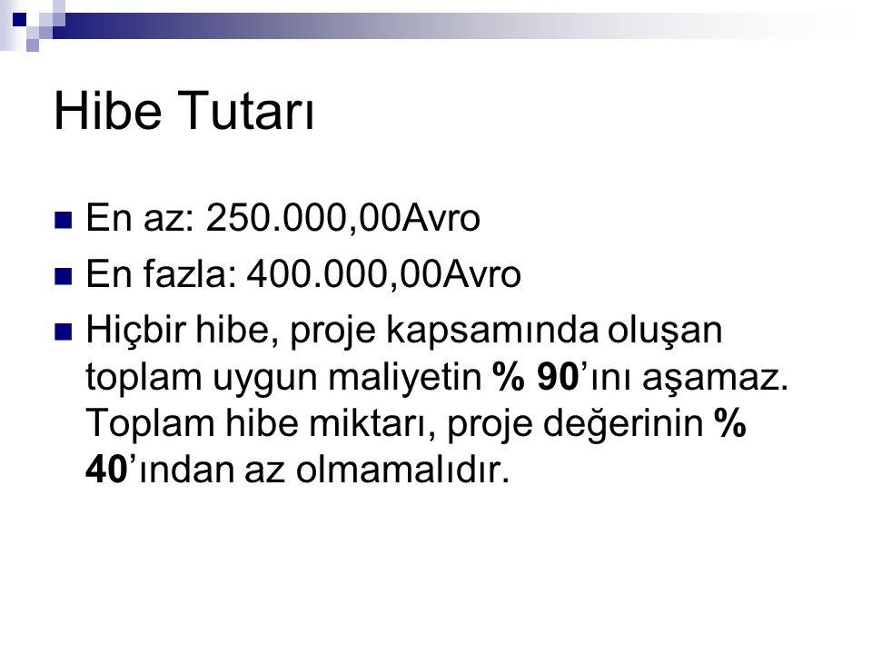 Hibe Tutarı En az: 250.000,00Avro En fazla: 400.000,00Avro