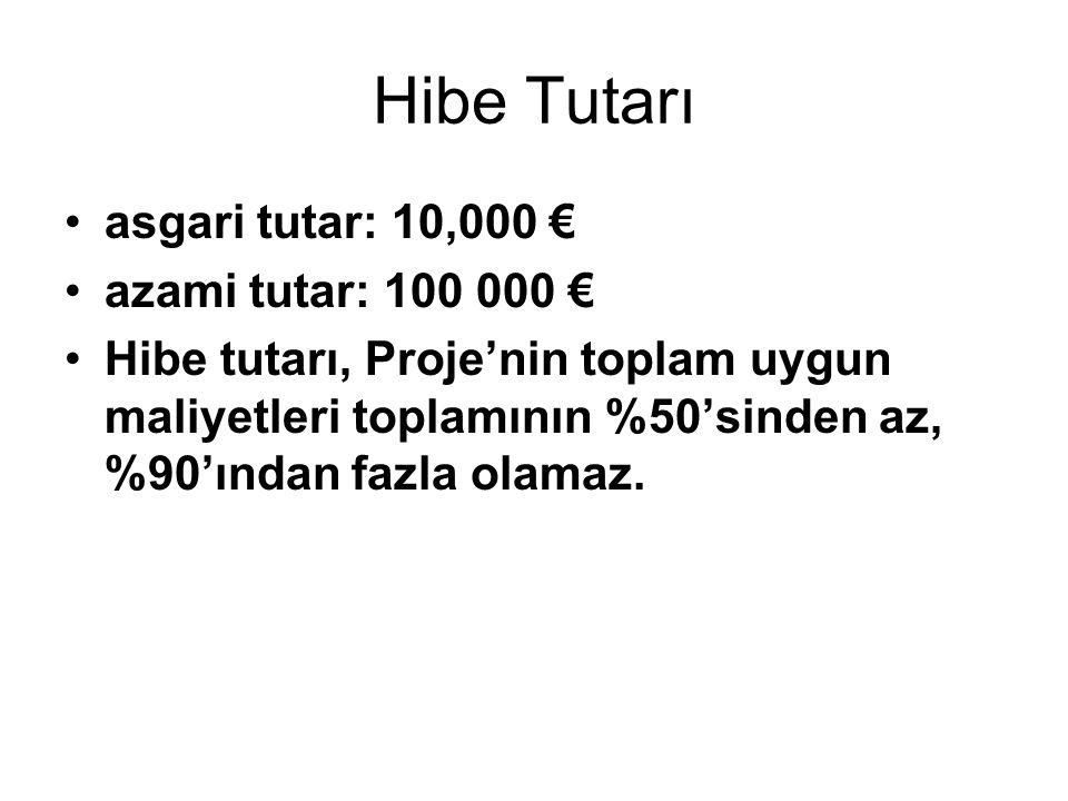 Hibe Tutarı asgari tutar: 10,000 € azami tutar: 100 000 €