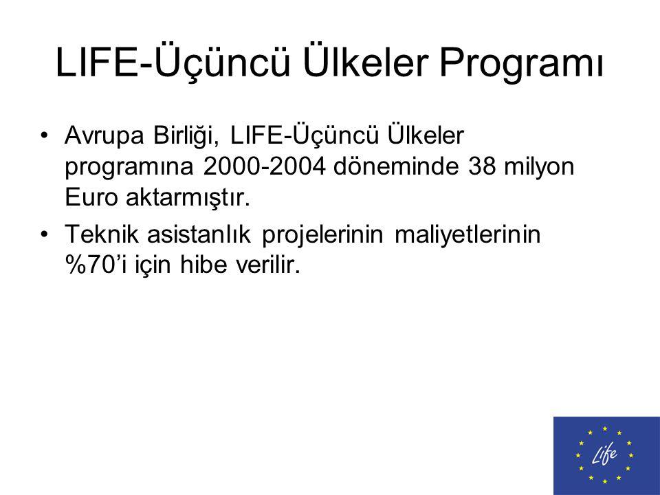 LIFE-Üçüncü Ülkeler Programı