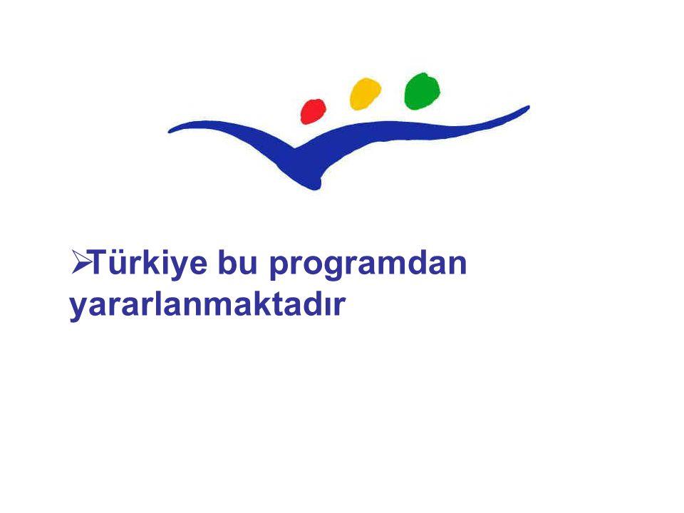 Türkiye bu programdan yararlanmaktadır