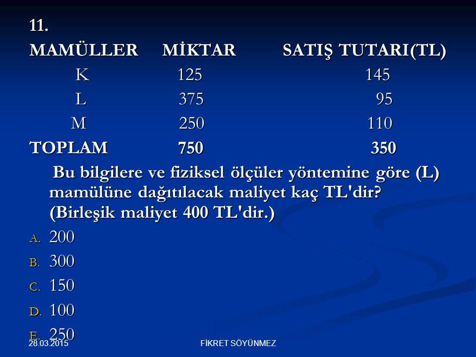MAMÜLLER MİKTAR SATIŞ TUTARI(TL) K 125 145 L 375 95 M 250 110